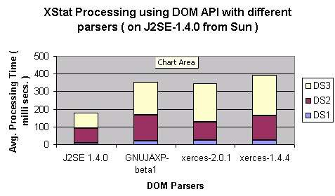 How to write parsers